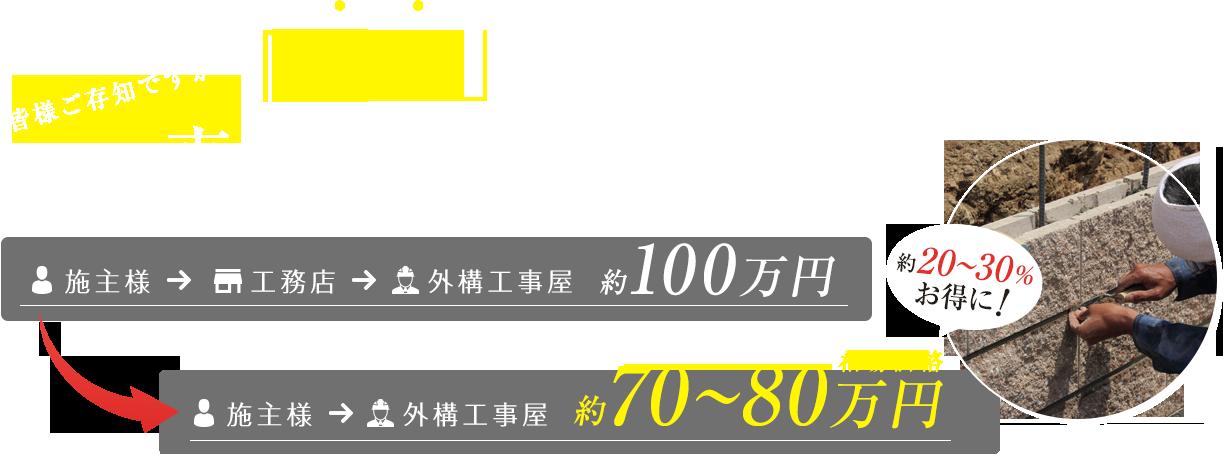 賢く外構工事直接依頼が絶対お得!